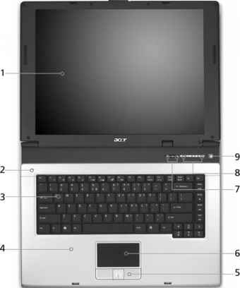 Driver for Acer Aspire 3510