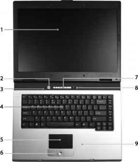 front view acer aspire 3610 acer laptop repair guides rh acerrepairblog us Acer Aspire Turion Acer Laptop Battery