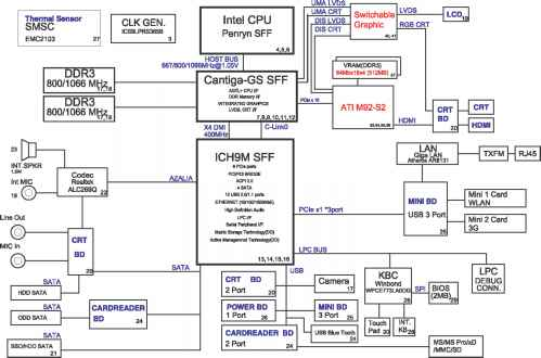 Aspire TTZT System Block Diagram Acer Aspire 4810T