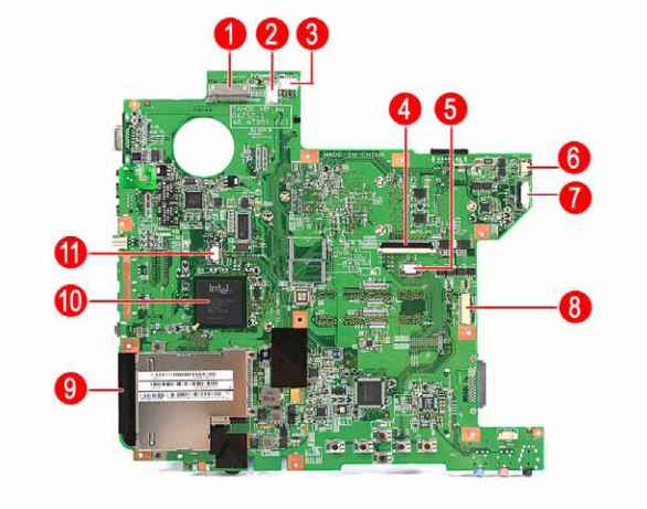 Board Layout on how to repair usb