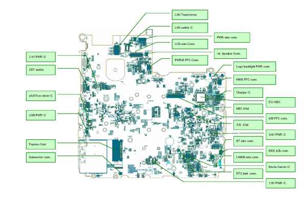 Acer Extensa 5620z Board Structure