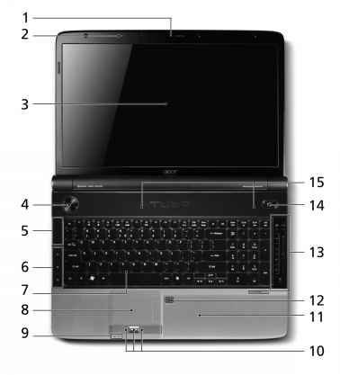 Acer Aspire 7535G Fingerprint X64 Driver Download