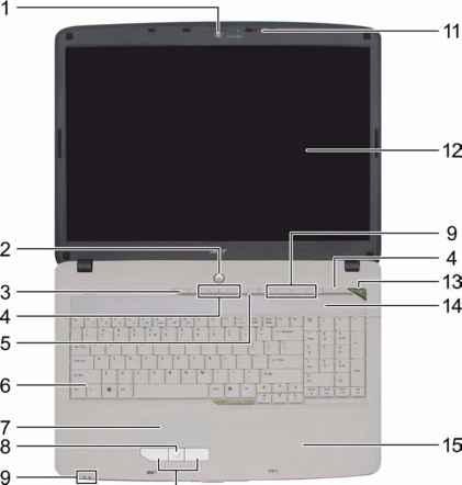ACER ASPIRE 7720 LAN WINDOWS XP DRIVER DOWNLOAD