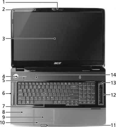Acer Extensa 7220 Fingerprint XP