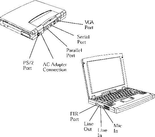 Acer Travelmate 5730 Monitor Port