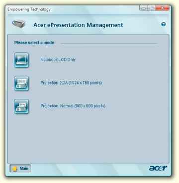 Acer 4620 Pannel